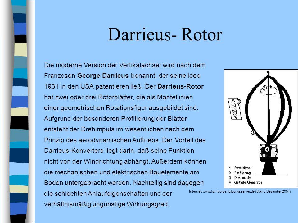 Darrieus- Rotor