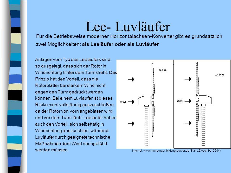 Lee- Luvläufer Für die Betriebsweise moderner Horizontalachsen-Konverter gibt es grundsätzlich zwei Möglichkeiten: als Leeläufer oder als Luvläufer.