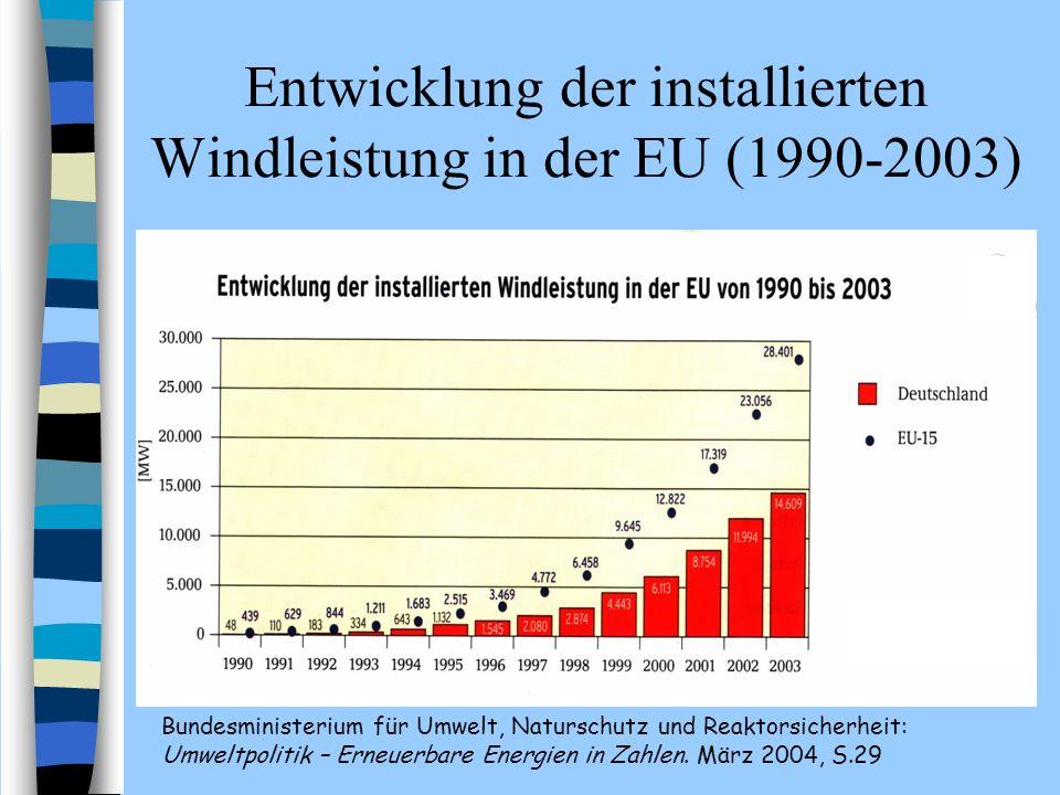 Entwicklung der installierten Windleistung in der EU (1990-2003)