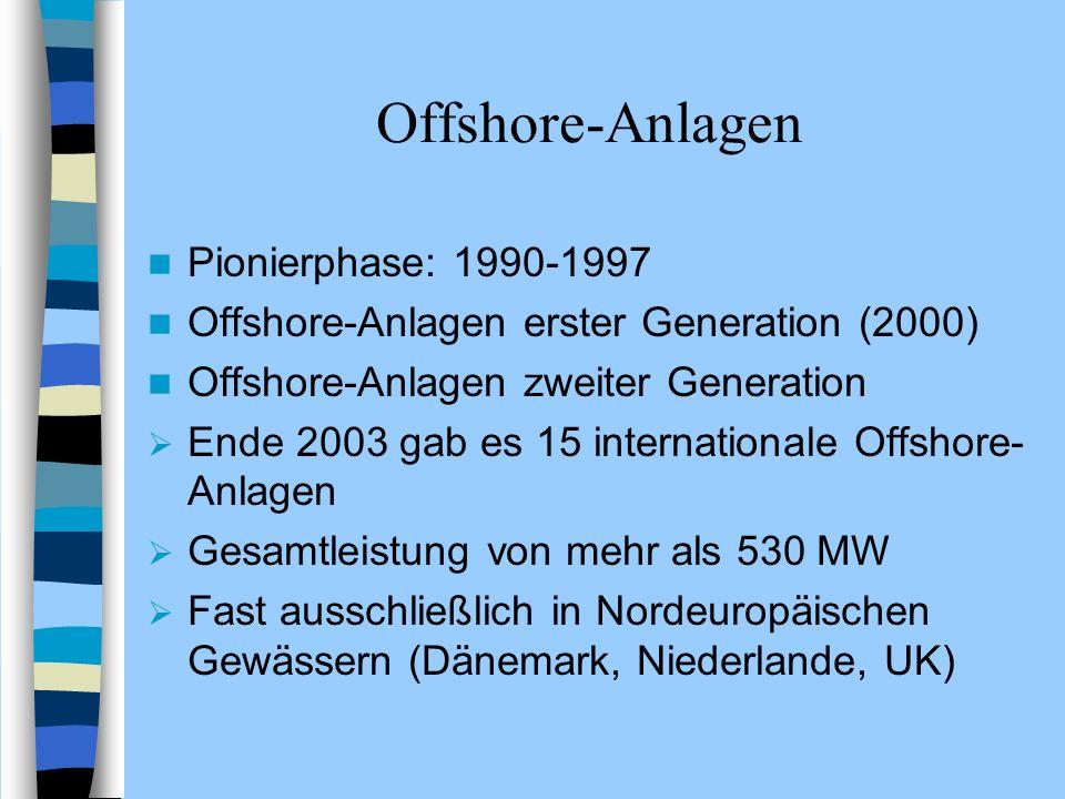 Offshore-Anlagen Pionierphase: 1990-1997