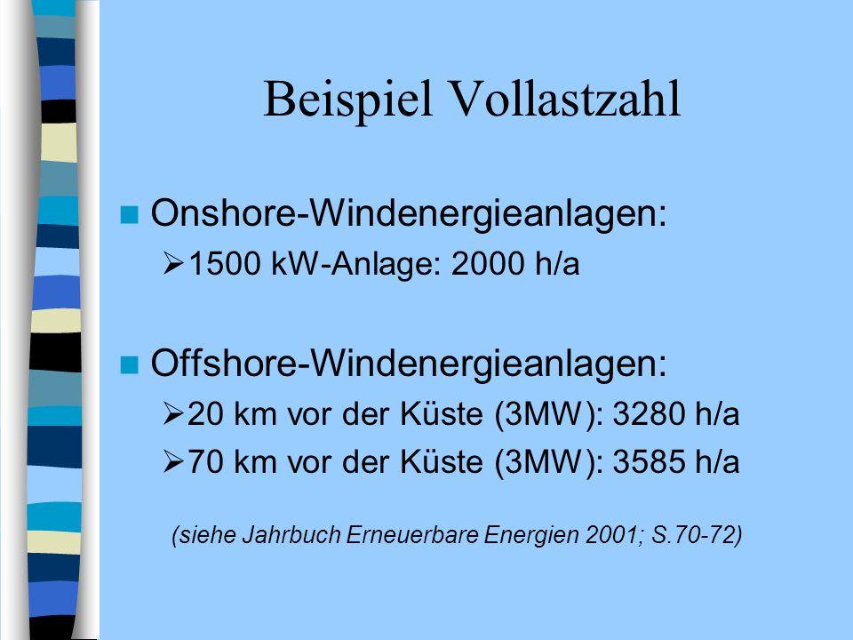 Beispiel Vollastzahl Onshore-Windenergieanlagen: