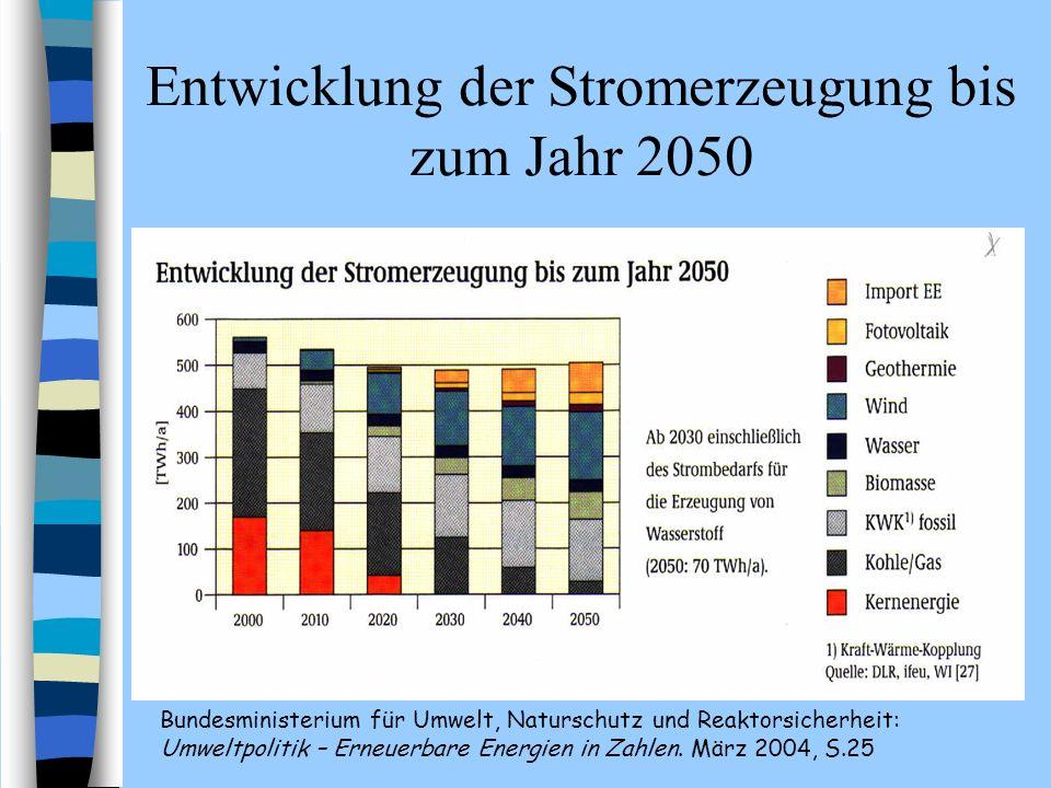 Entwicklung der Stromerzeugung bis zum Jahr 2050