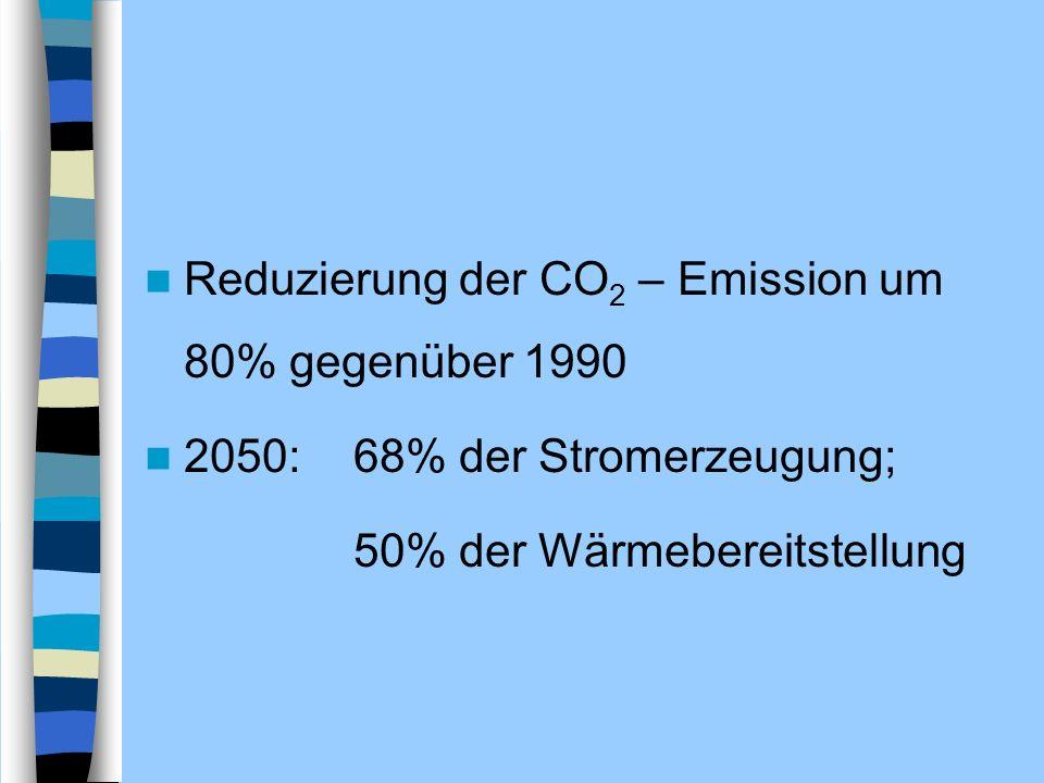 Reduzierung der CO2 – Emission um 80% gegenüber 1990