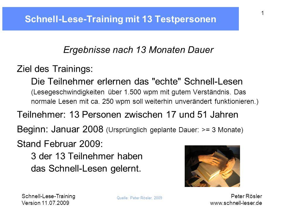 Schnell-Lese-Training mit 13 Testpersonen