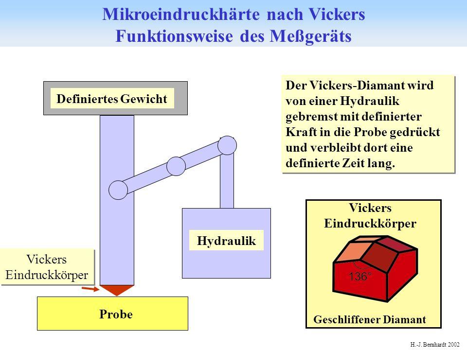 Mikroeindruckhärte nach Vickers