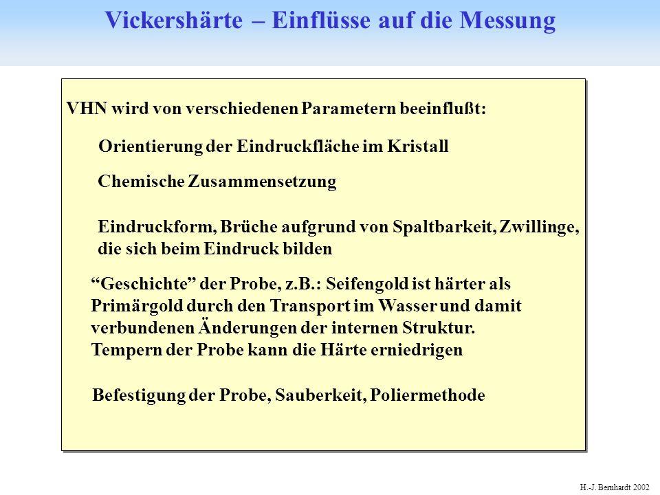 Vickershärte – Einflüsse auf die Messung