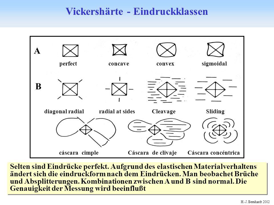 Vickershärte - Eindruckklassen