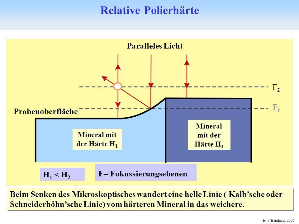 Relative Polierhärte Paralleles Licht F2 F1 Probenoberfläche