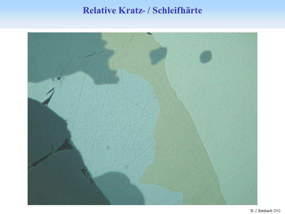 Relative Kratz- / Schleifhärte