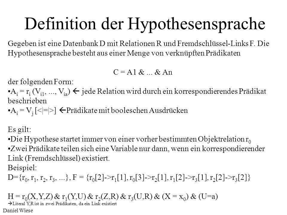 Definition der Hypothesensprache