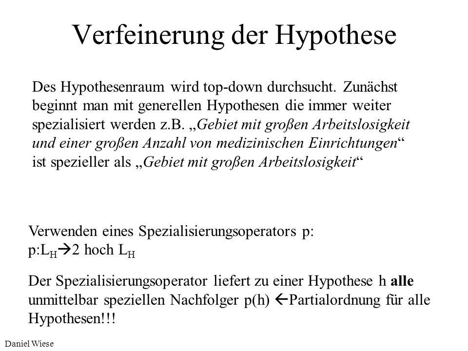 Verfeinerung der Hypothese