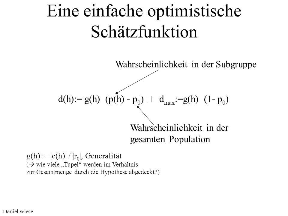 Eine einfache optimistische Schätzfunktion