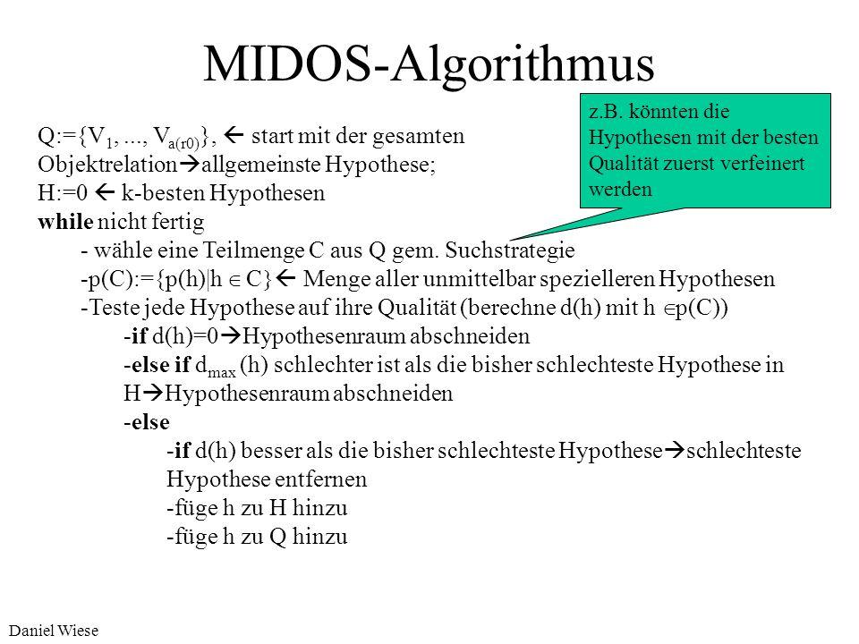 MIDOS-Algorithmus z.B. könnten die Hypothesen mit der besten Qualität zuerst verfeinert werden.