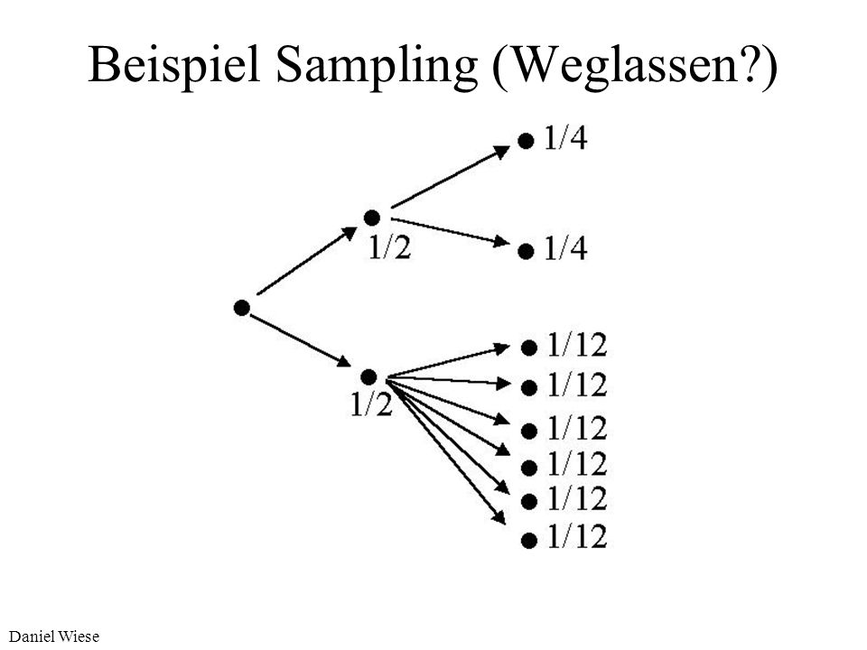 Beispiel Sampling (Weglassen )