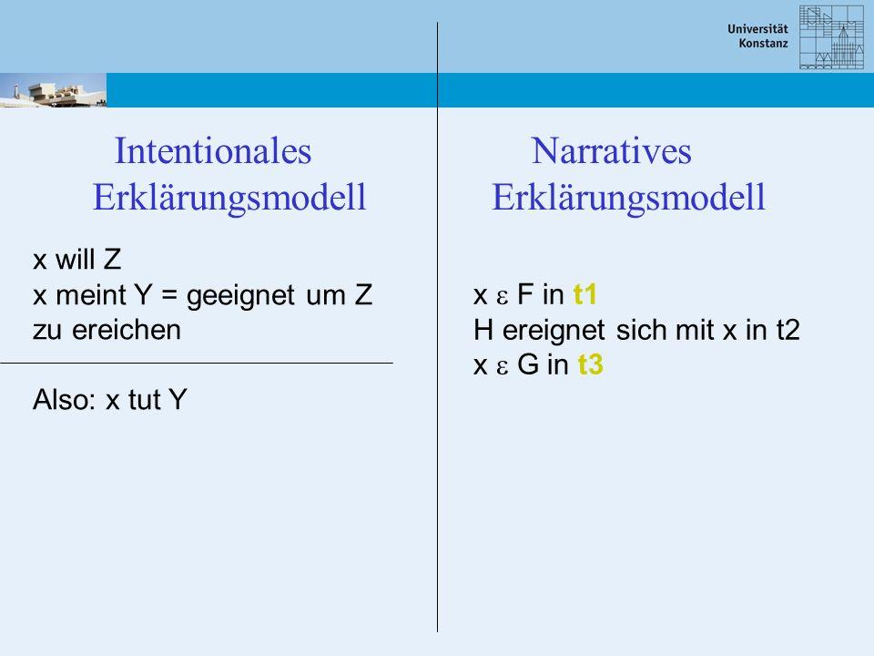 Intentionales Erklärungsmodell Narratives Erklärungsmodell