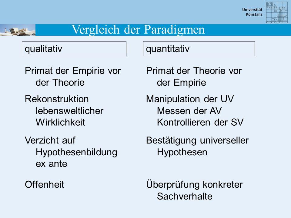 Vergleich der Paradigmen