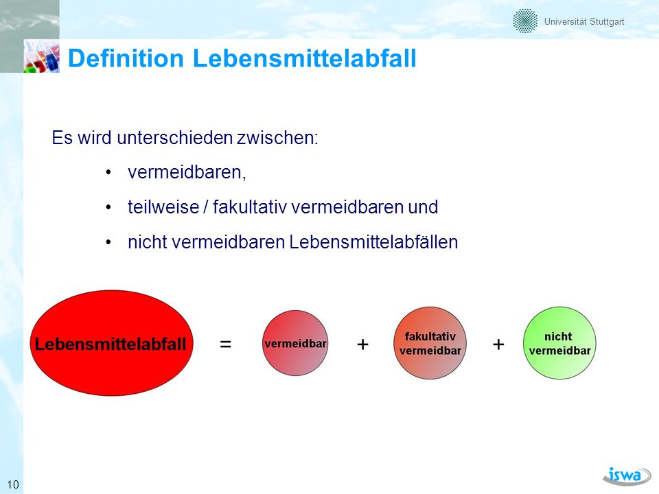 Definition Lebensmittelabfall