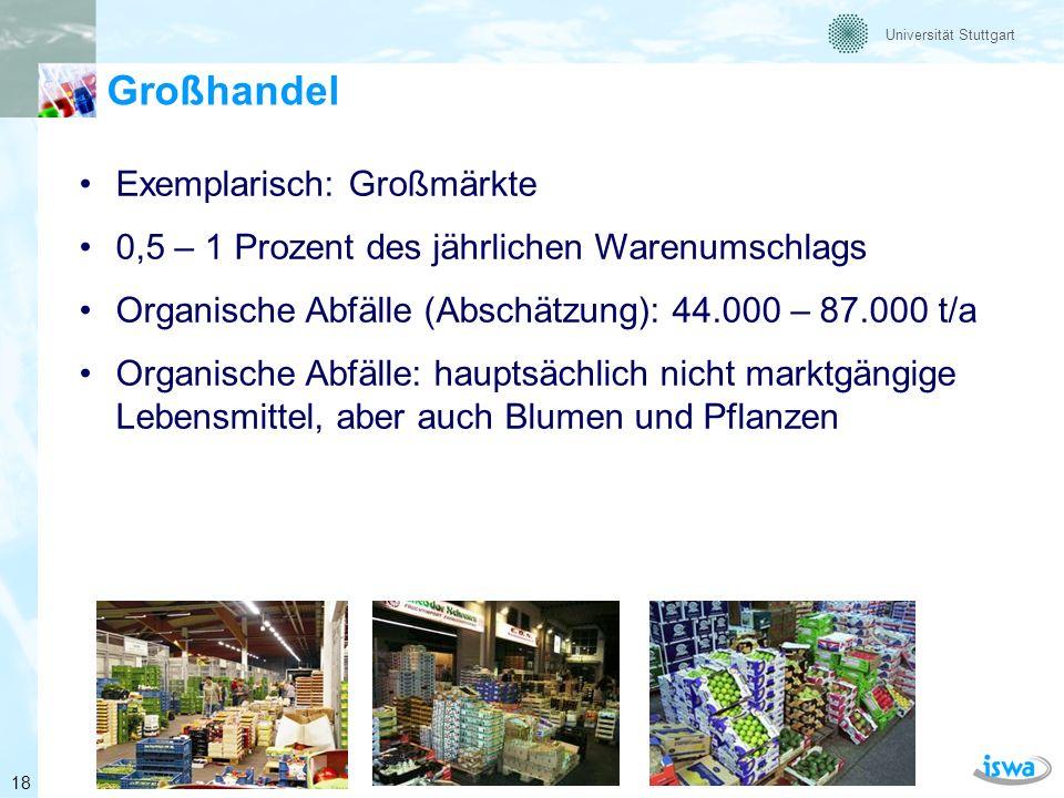Großhandel Exemplarisch: Großmärkte