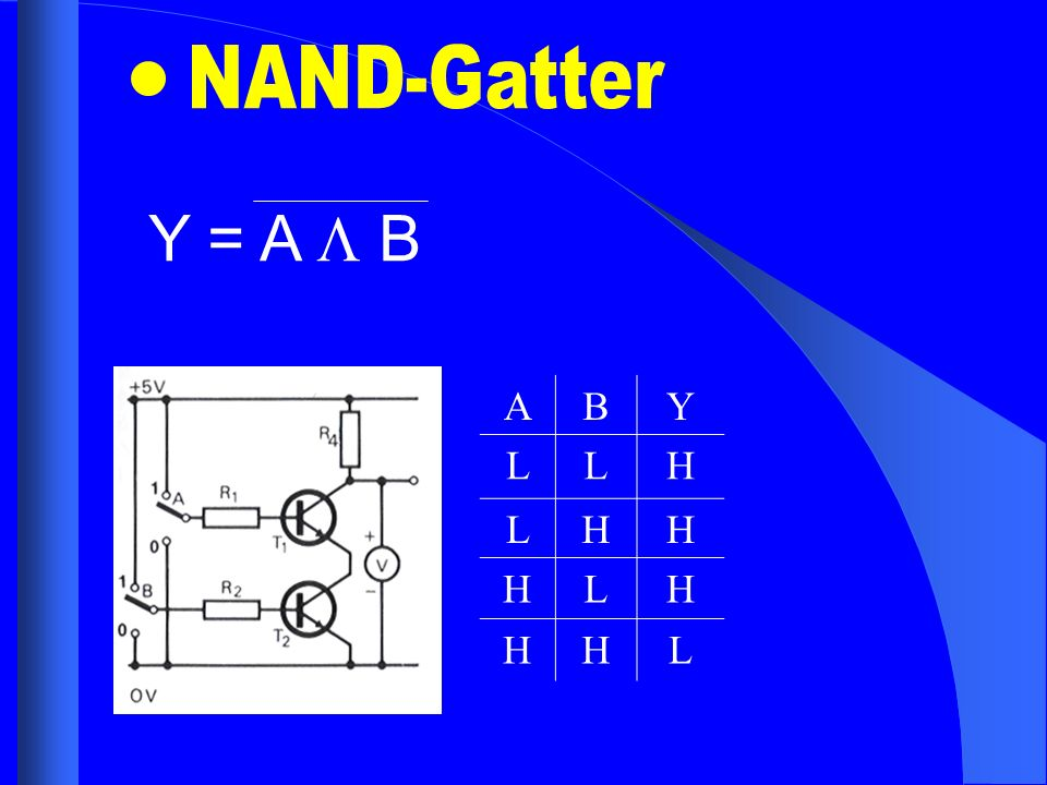 NAND-Gatter Y = A  B A B Y L H