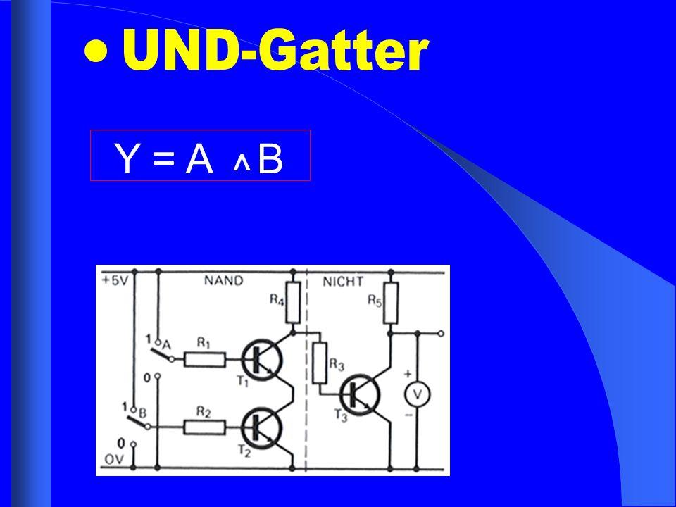 UND-Gatter Y = A B ^