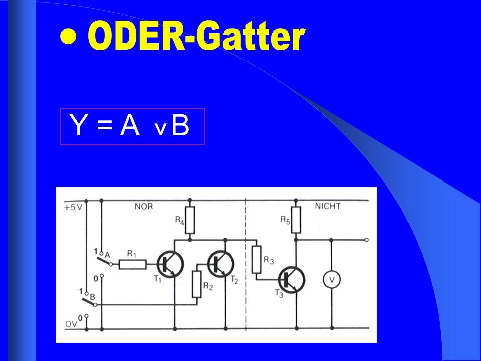 ODER-Gatter Y = A B ^