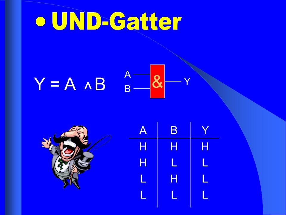 UND-Gatter Y = A B ^ & A B Y A B Y H L