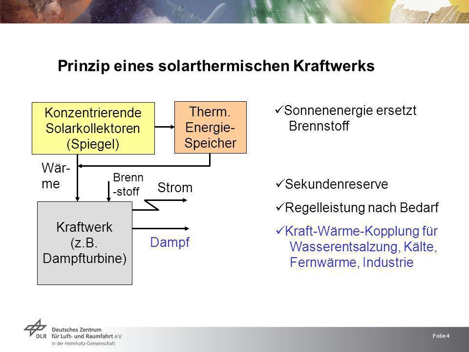 Prinzip eines solarthermischen Kraftwerks
