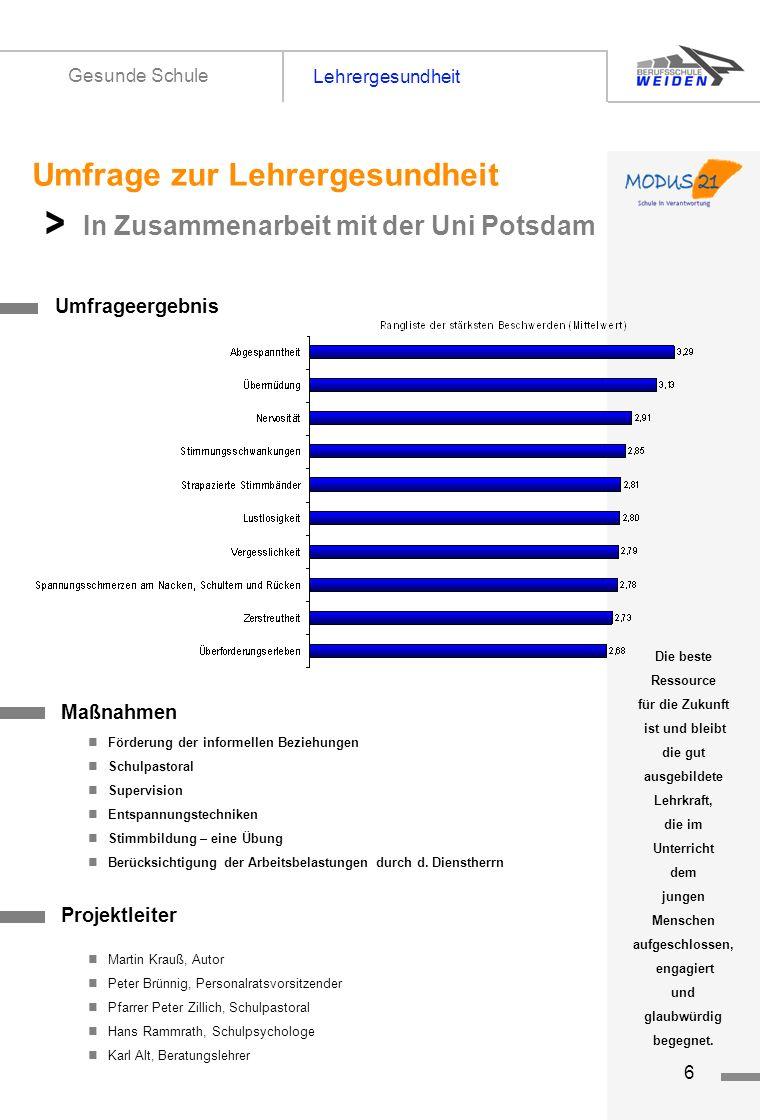 > Umfrage zur Lehrergesundheit