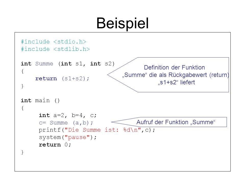 Beispiel #include <stdio.h> #include <stdlib.h>