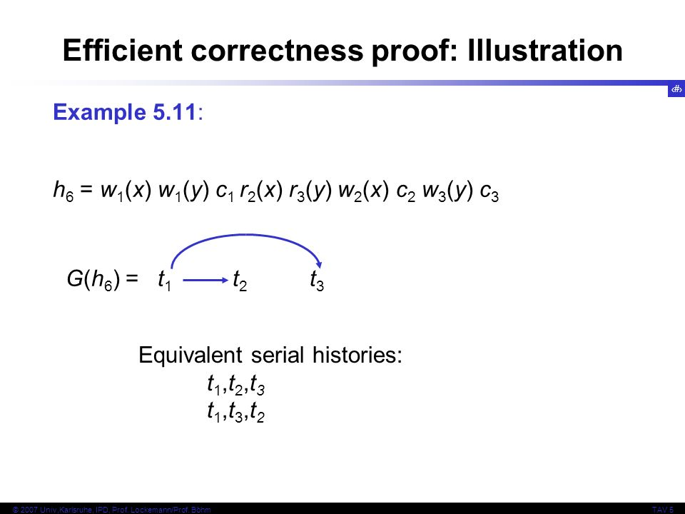 Efficient correctness proof: Illustration