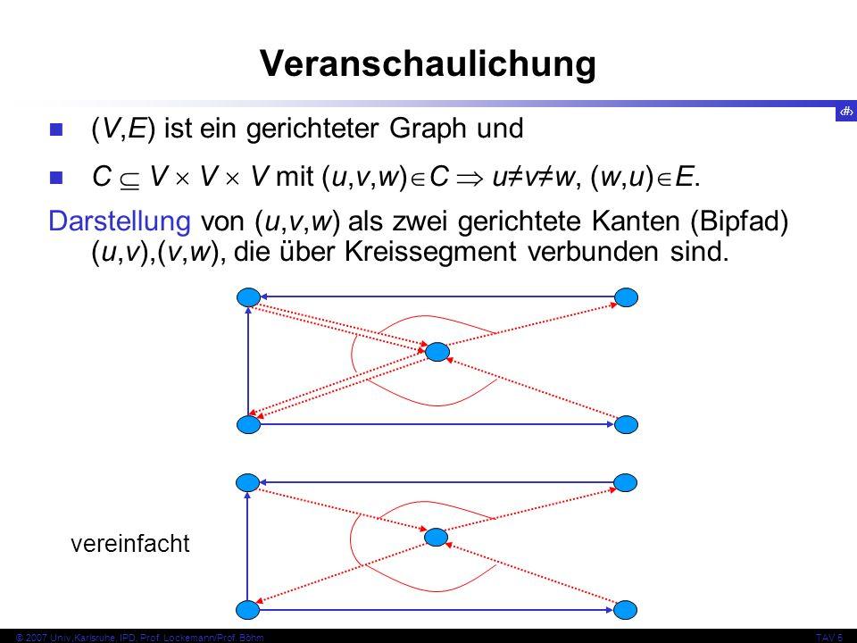 Veranschaulichung (V,E) ist ein gerichteter Graph und