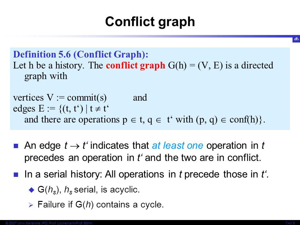 Conflict graph Definition 5.6 (Conflict Graph):
