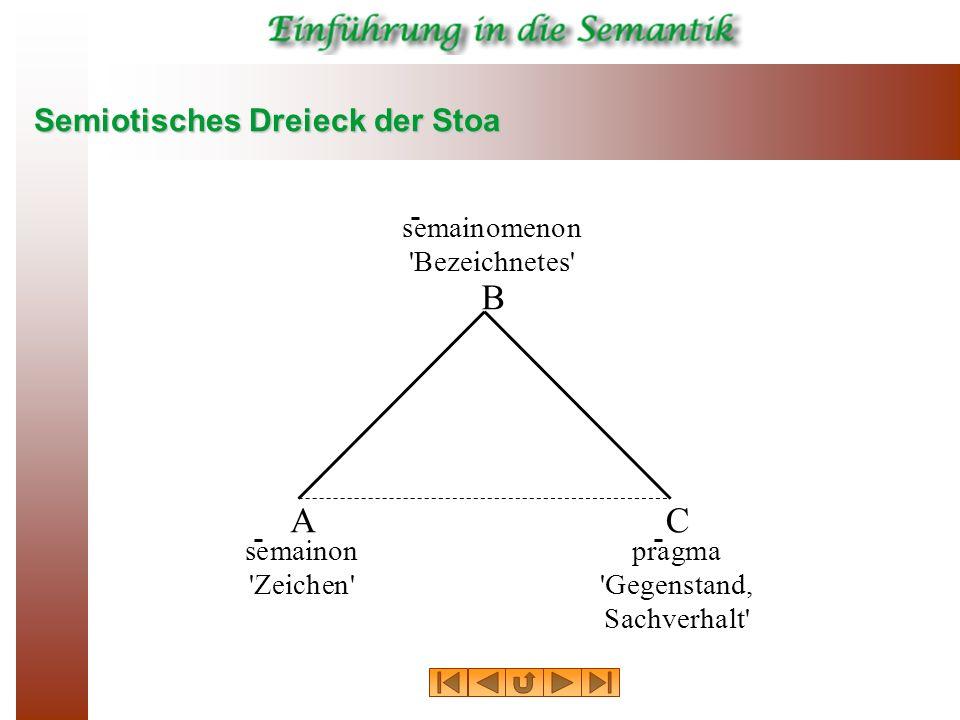 Semiotisches Dreieck der Stoa