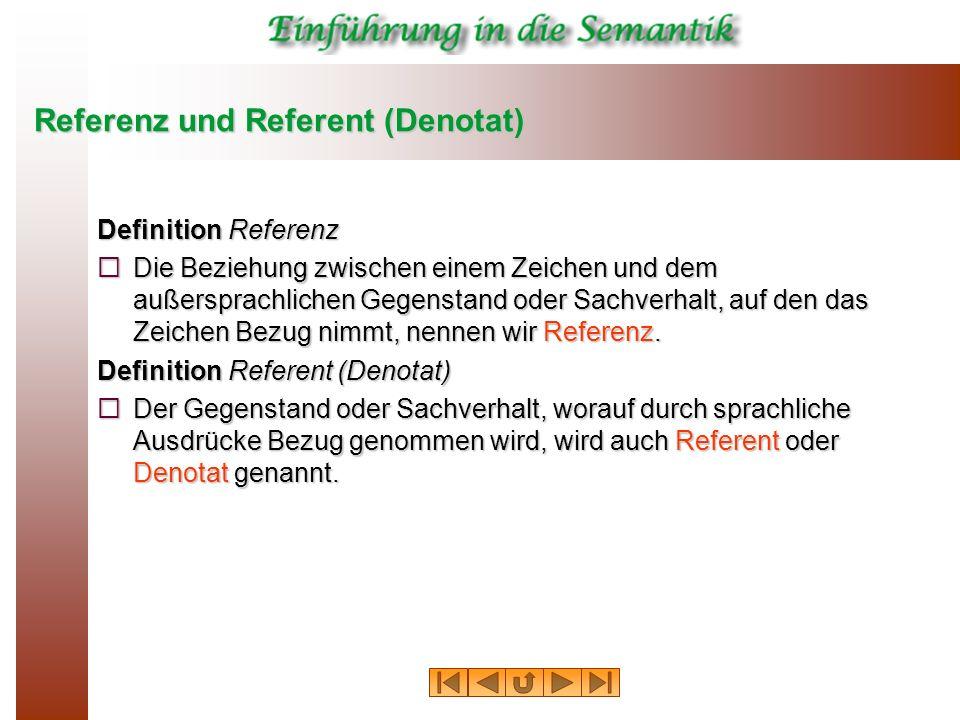 Referenz und Referent (Denotat)