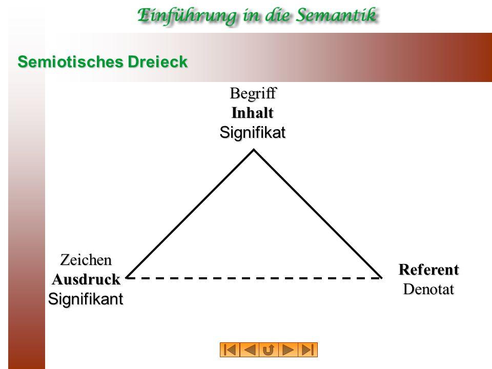 Semiotisches Dreieck Begriff Inhalt Signifikat Zeichen Ausdruck Signifikant Referent Denotat