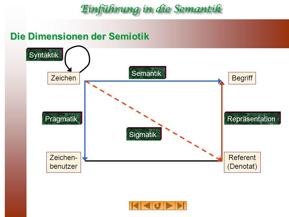 Die Dimensionen der Semiotik