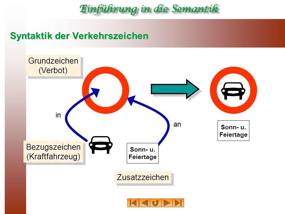 Syntaktik der Verkehrszeichen