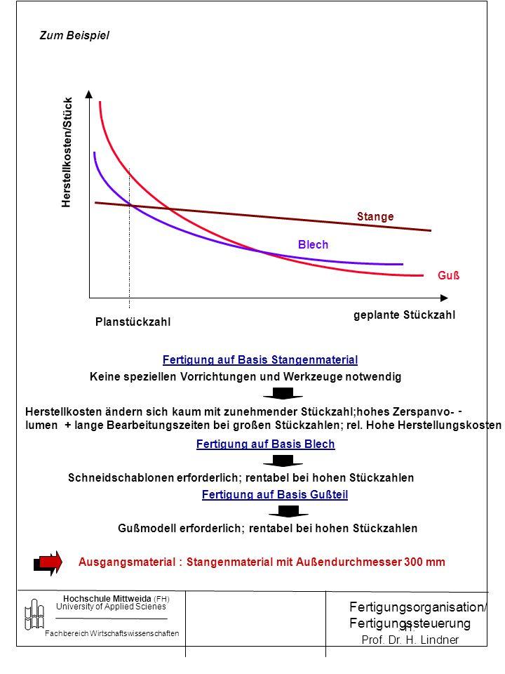 Fertigungsorganisation/ Fertigungssteuerung 57