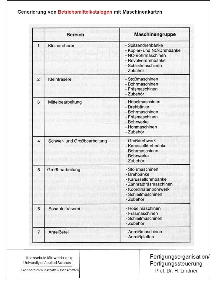 Fertigungsorganisation/ Fertigungssteuerung