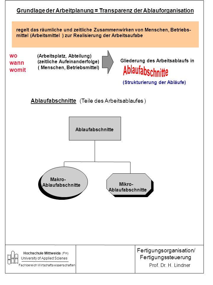 Grundlage der Arbeitplanung = Transparenz der Ablauforganisation