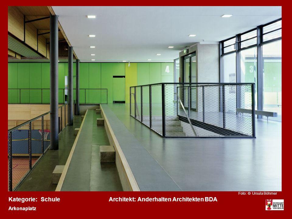 Anderhalten Architekten BDA