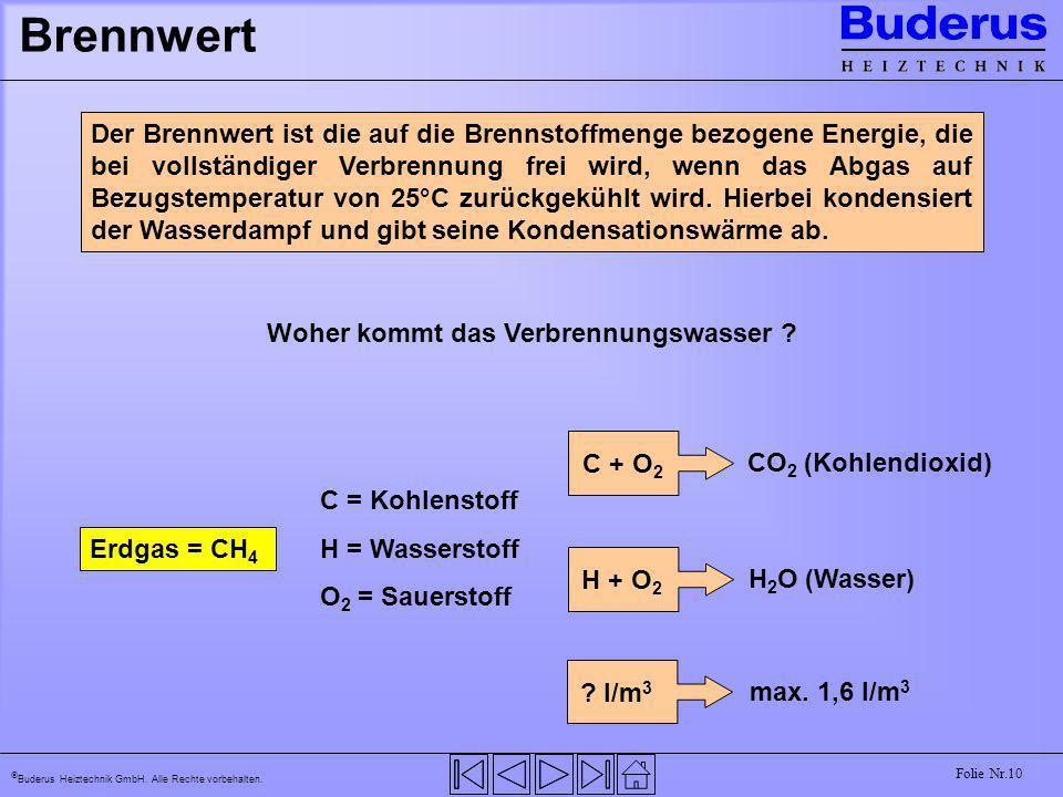 Woher kommt das Verbrennungswasser