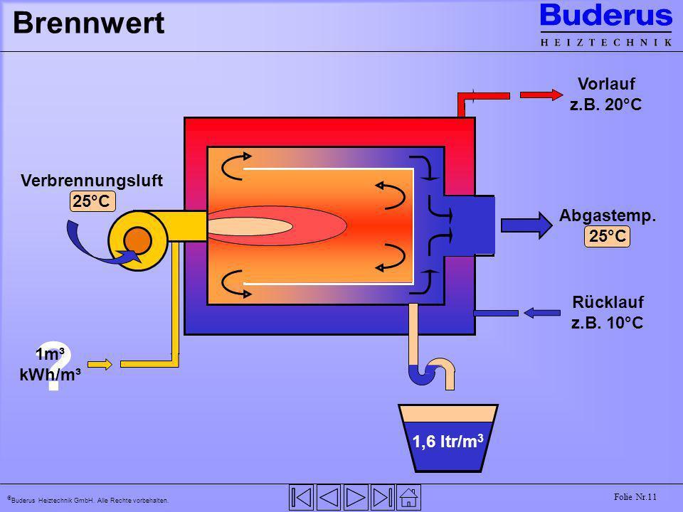 Brennwert Vorlauf z.B. 20°C Verbrennungsluft 25°C Abgastemp. 25°C