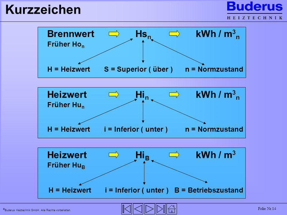 Kurzzeichen Brennwert Hsn kWh / m3n Heizwert Hin kWh / m3n Heizwert