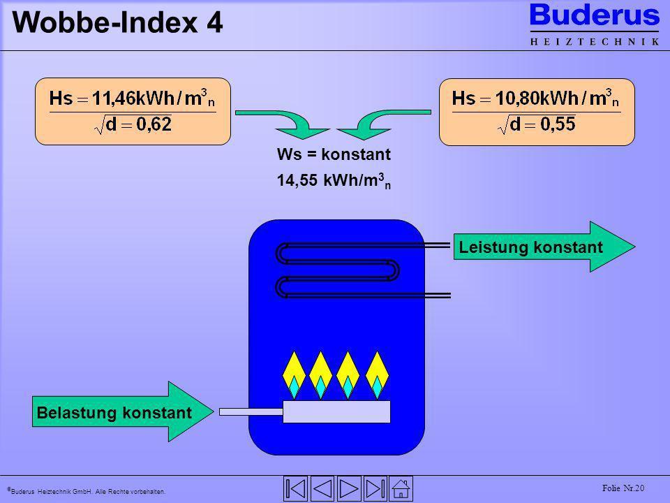 Wobbe-Index 4 Ws = konstant 14,55 kWh/m3n Leistung konstant