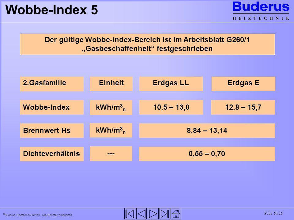 """Wobbe-Index 5Der gültige Wobbe-Index-Bereich ist im Arbeitsblatt G260/1 """"Gasbeschaffenheit festgeschrieben."""