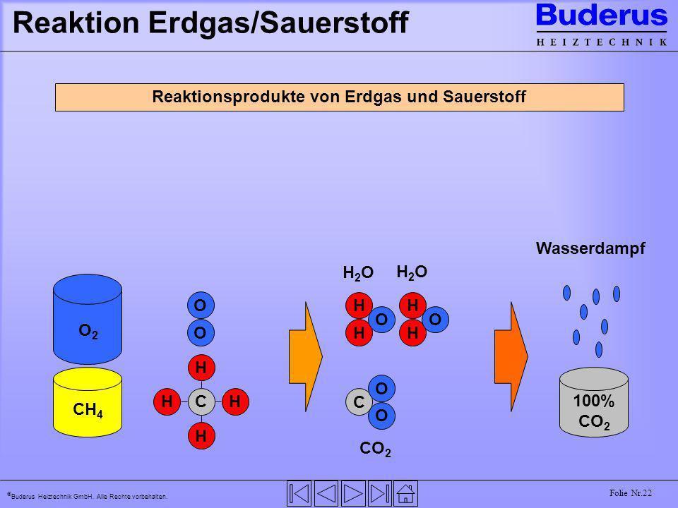 Reaktion Erdgas/Sauerstoff