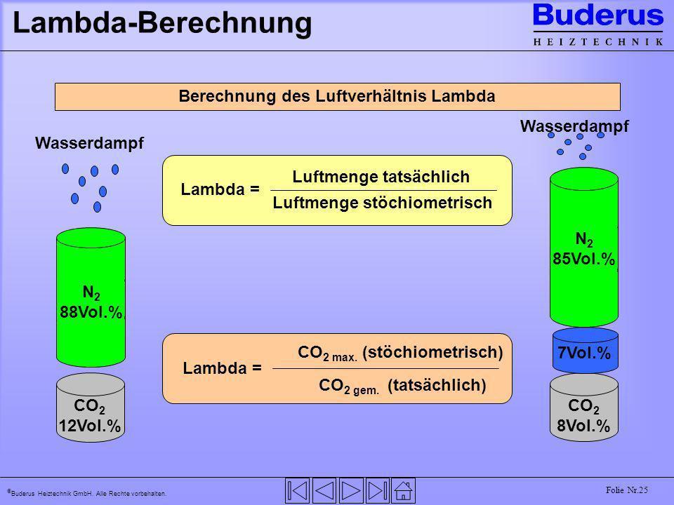 Berechnung des Luftverhältnis Lambda