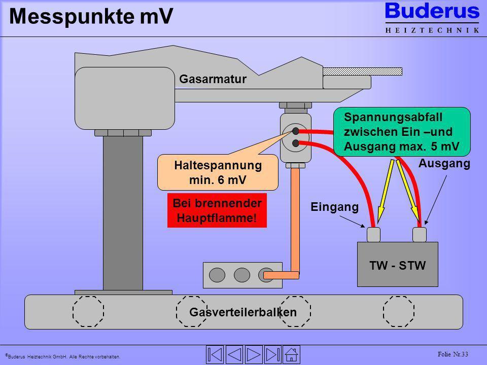 Messpunkte mV Gasarmatur Spannungsabfall zwischen Ein –und