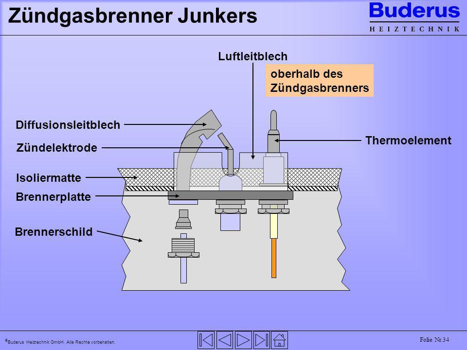 Zündgasbrenner Junkers